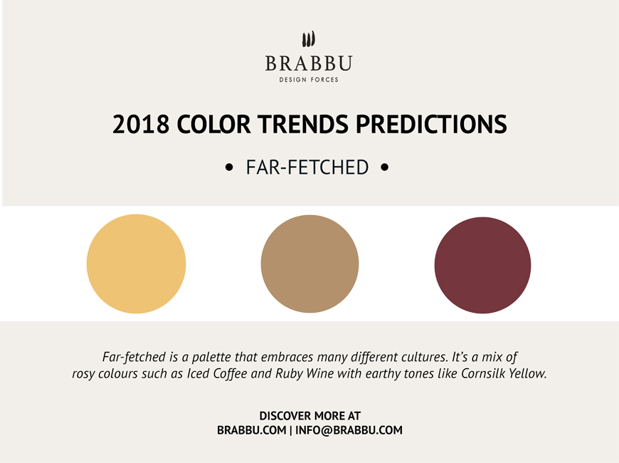 Pantone Color Trend Predictions For 2018