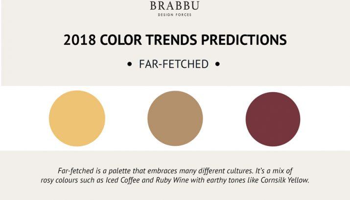 Pantone Color Trend Predictions For 2018 pantone Pantone Color Trend Predictions For 2018 FEATURED 715x410